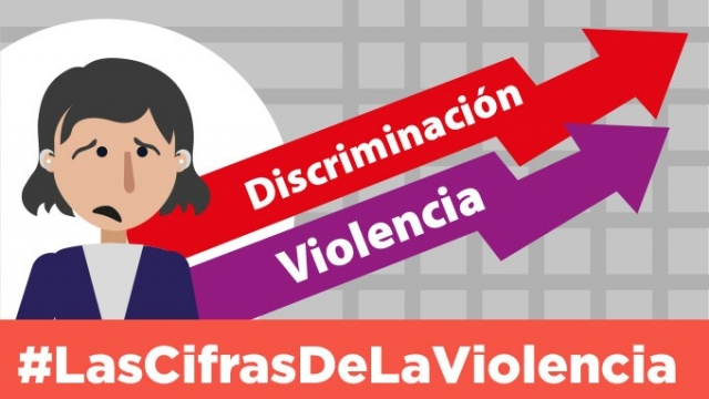 Violencia: Prevención e Identificación, Capítulo 6